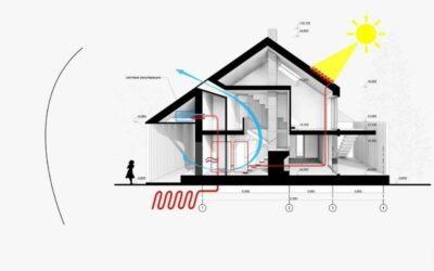 Simulación Energética y confort en Edificios y Viviendas.